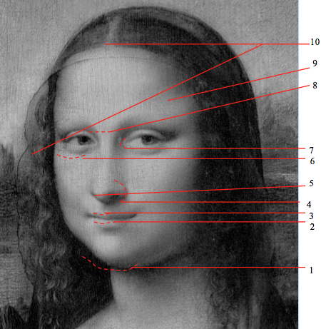 "Leonardo da Vinci Portrait of his mother image ""Mona Lisa"""